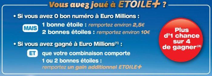 Etoile+, l'option de l'Euromillions nouvelle formule en France